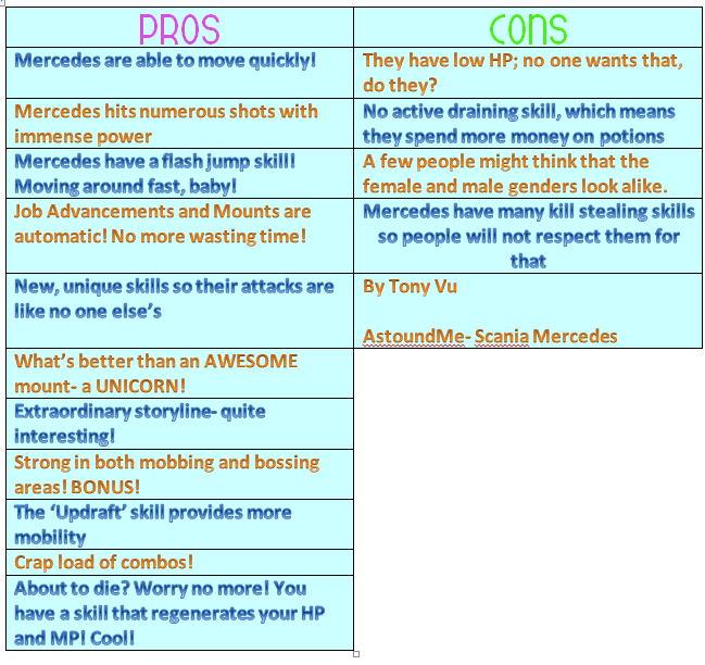 Mercedes Pros and Cons.png